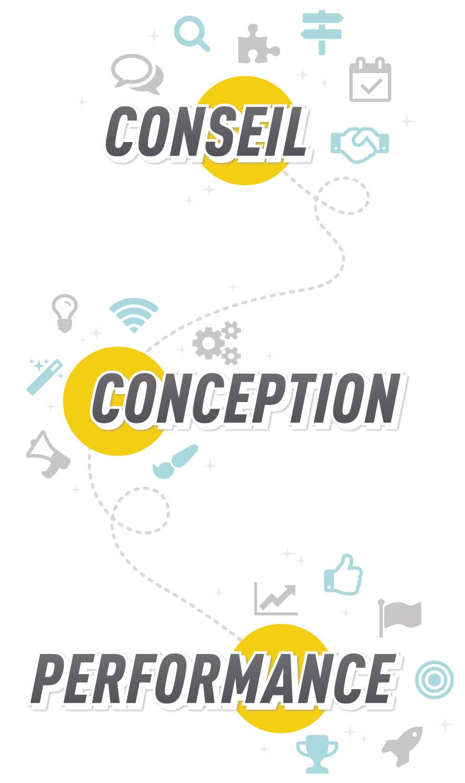 Agence communication Toulon Stratégie locale